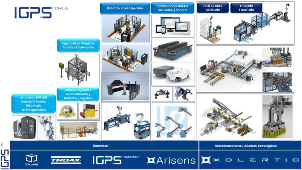 IGPS Catalog